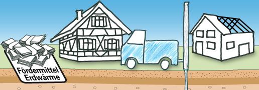 geologischer dienst nrw erdw rme in nrw. Black Bedroom Furniture Sets. Home Design Ideas
